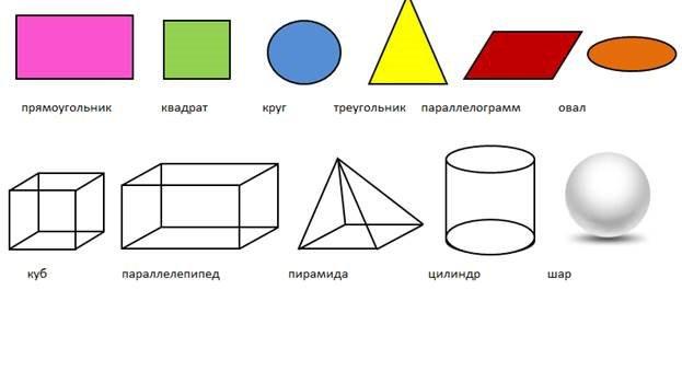 занятия по математике знакомство с числами