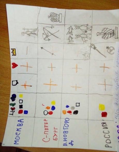Презентация «Гербы». Дети 6-7 лет, подготовительная группа.