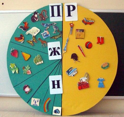 Развитие лексико-грамматического строя речи детей старшего дошкольного возраста с ОНР через обучение классификационным умениям