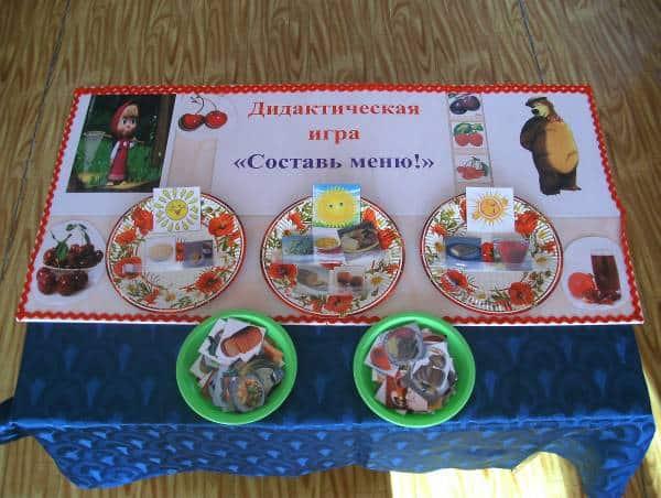Методическая разработка дидактической игры для дошкольников «Составь меню»