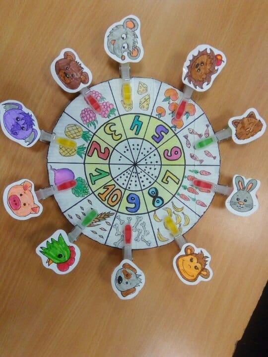 Дидактическая игра с прищепками в ДОУ для старшего дошкольного возраста «Цифротека»