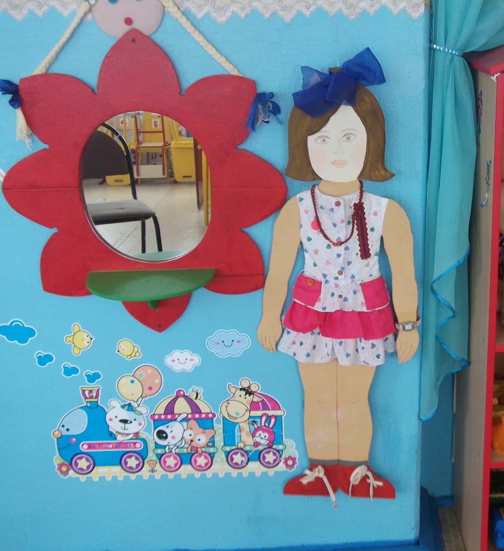 Дидактическое пособие для детей дошкольного возраста «Кукла Катя», дидактическое пособие для детского сада.