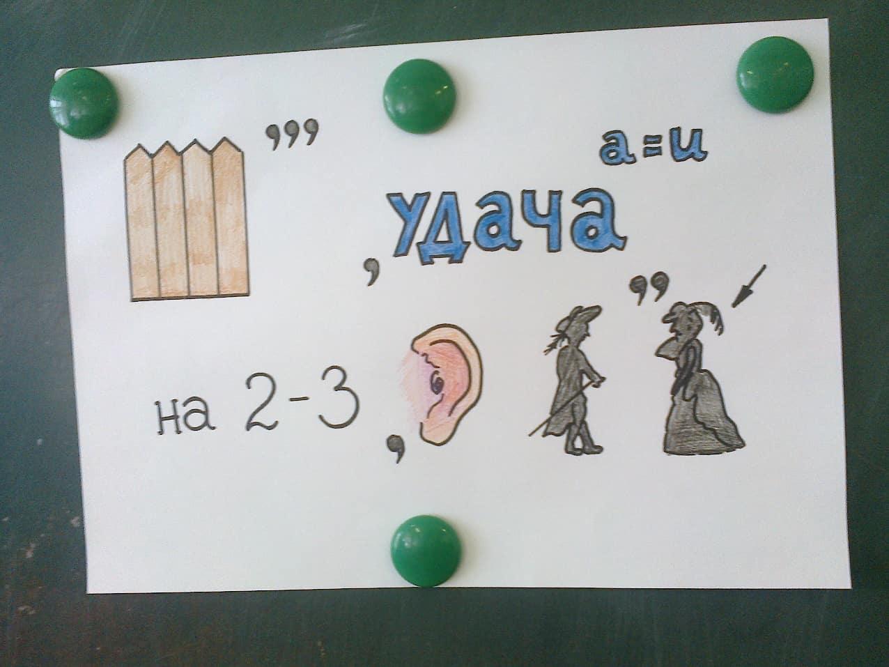 Конспект учебного занятия для 5-7 классов «Шашки. Решение задач в 2 – 3 хода»